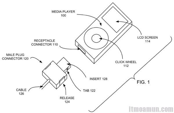 Apple USB Port