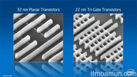 ทรานซิสเตอร์ 3D intel