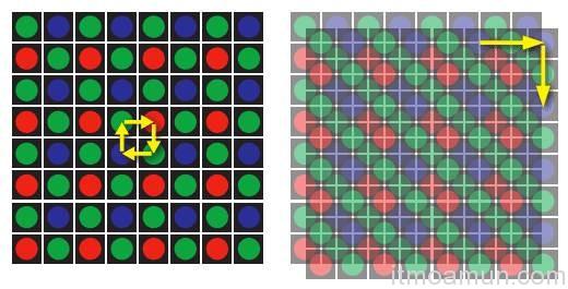 Hasselblad 200 pixel
