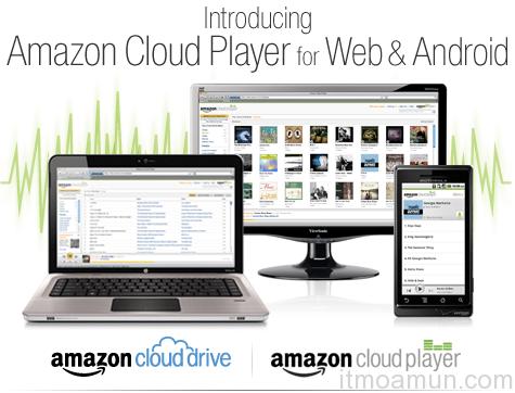 iOS,Amazon Cloud Drive, Cloud Computing