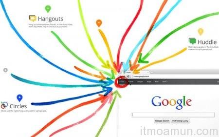 Google, Apps Google+