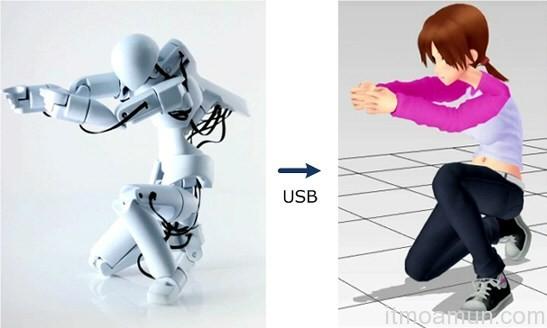 QUMA, หุ่นดัดท่าทาง,การทำ CG