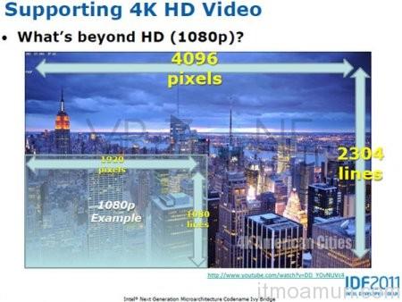 Intel, GPU ชิป, ชิป Ivy Bridge, Ivy Bridge, Intel GPU, วิดิโอ 4K