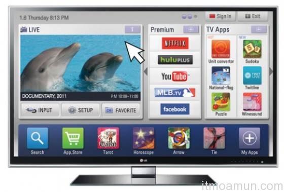 LG 3D, LG 3D 55 นิ้ว, LG 3D THX , LG 3D ระบบ THX