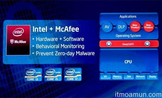 McAfee, Anti Virus, Malware, Intel