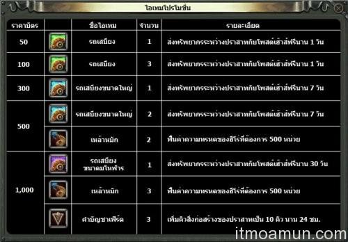 เกมส์ Indomitus