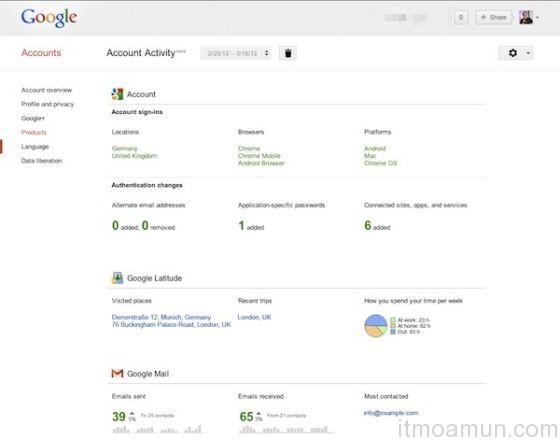 Google, คนออนไลน์, Google online