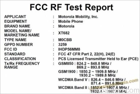 Motorola Droid 3, Motorola Droid, Motorola, Android Community