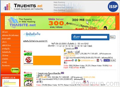 คนไทยนิยมใช้งานเว็บไซต์ต่างประเทศมากขึ้น เว็บไทยไม่เติบโต